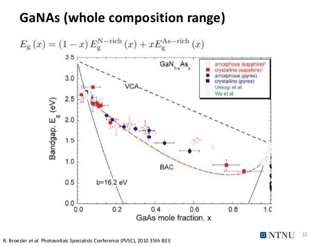 GaNAs (whole composition range) 22 R. Broesler et al. Photovoltaic Specialists Conference (PVSC), 2010 35th IEEE