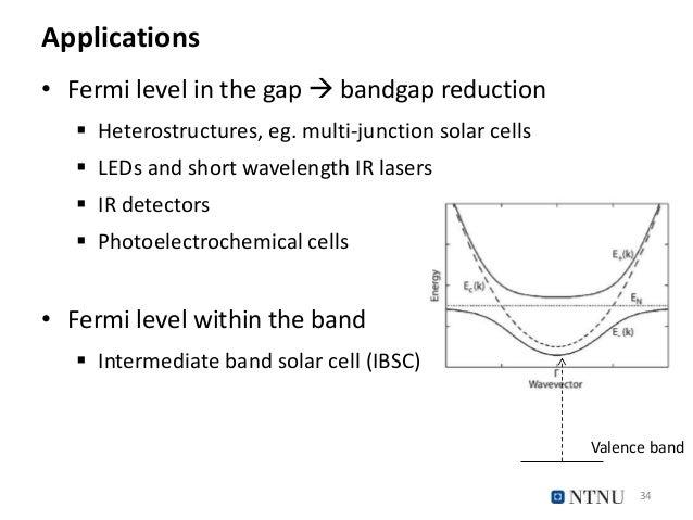 Applications • Fermi level in the gap  bandgap reduction  Heterostructures, eg. multi-junction solar cells  LEDs and sh...