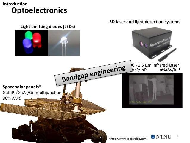 Optoelectronics 4 Space solar panels* GaInP2/GaAs/Ge multijunction 30% AM0 *http://www.spectrolab.com 3D laser and light d...