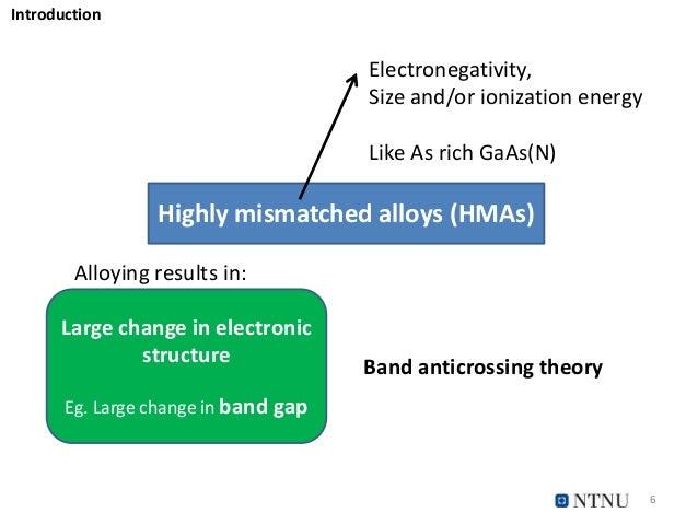 6 Highly mismatched alloys (HMAs) Large change in electronic structure Eg. Large change in band gap Electronegativity, Siz...