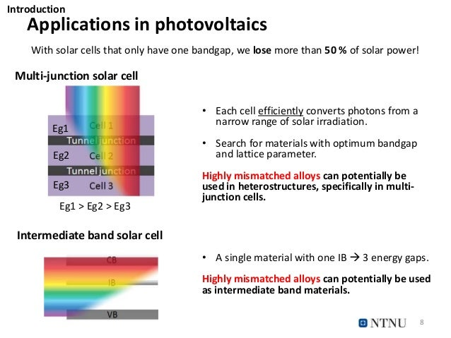 Applications in photovoltaics 8 Multi-junction solar cell Intermediate band solar cell • Each cell efficiently converts ph...