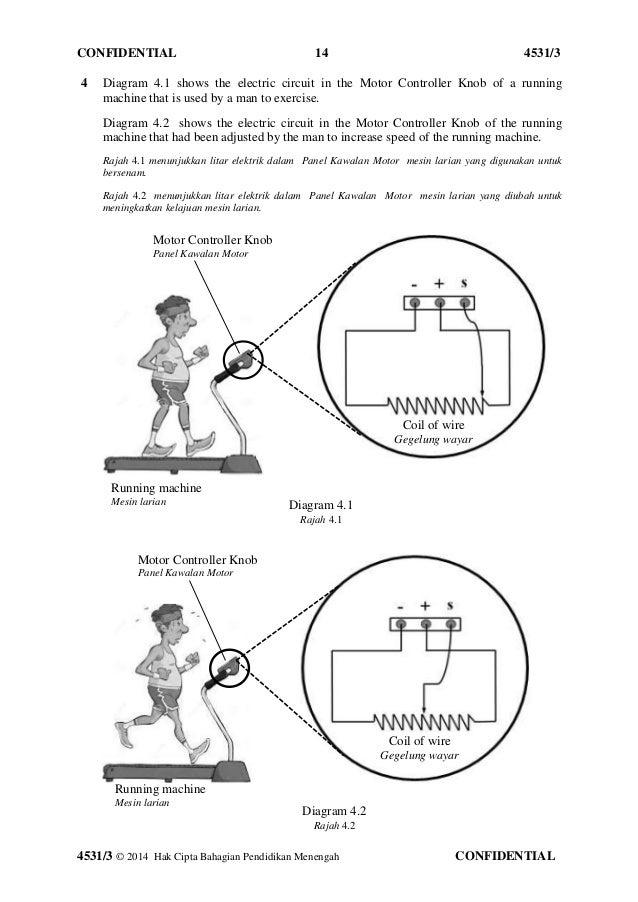 Trial mrsm spm 2014 physics k3 no skema