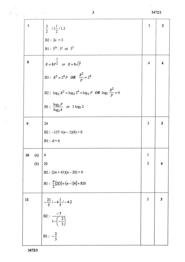 Trial Penang 2014 Spm Matematik Tambahan K1 K2 Skema Scan