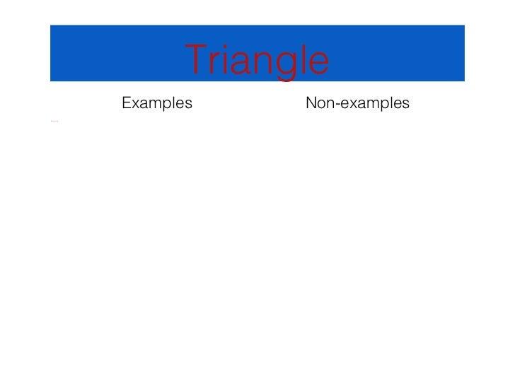 <ul><li>Examples </li></ul>Triangle Non-examples