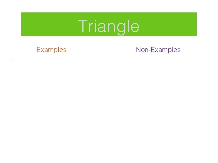 Triangle Non-Examples Examples