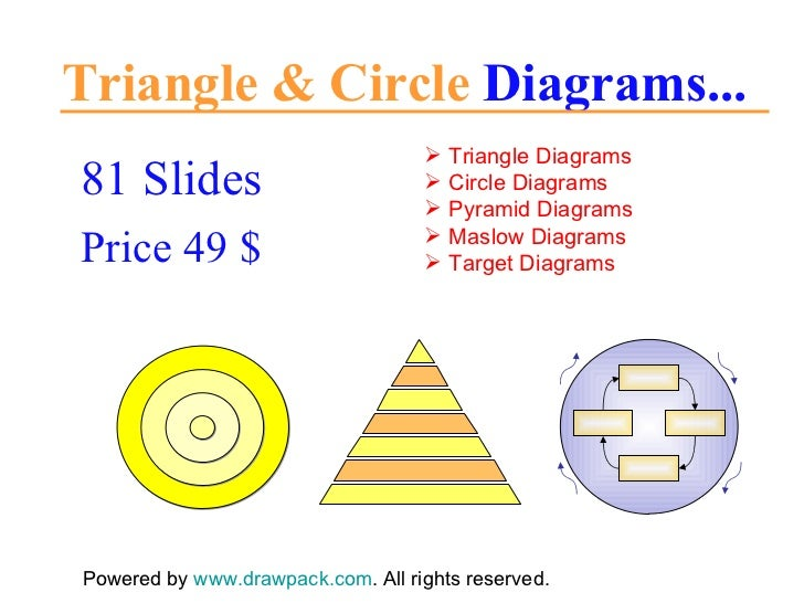 Triangle circle diagrams for powerpoint presentations triangle circle diagrams 81 slides price 49 powered by ccuart Gallery
