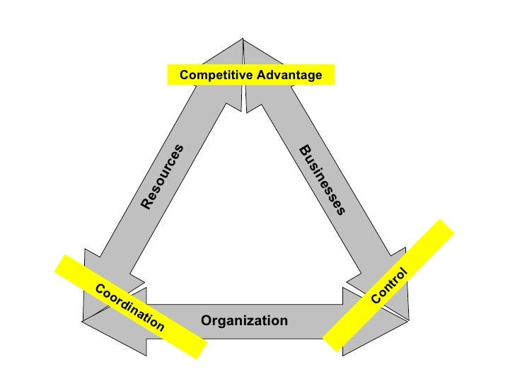 corporate strategy 1 Figure 11 shows the strategy defi nitions of three leading strategy theorists: alfred chandler and michael porter, both from the harvard business school, and henry mintzberg, from mcgill university, canada.