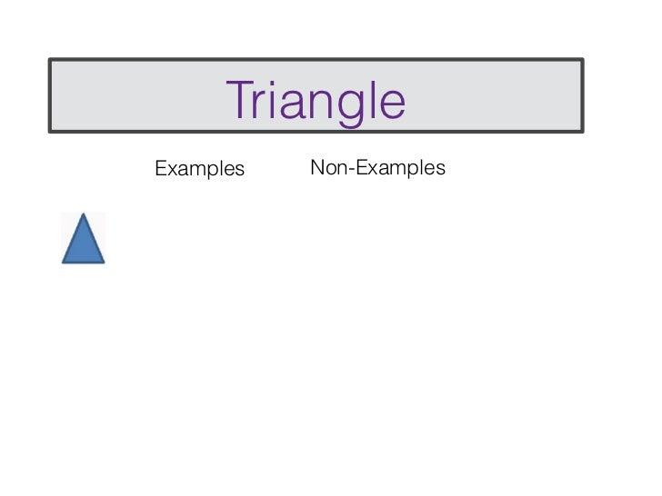 TriangleExamples   Non-Examples