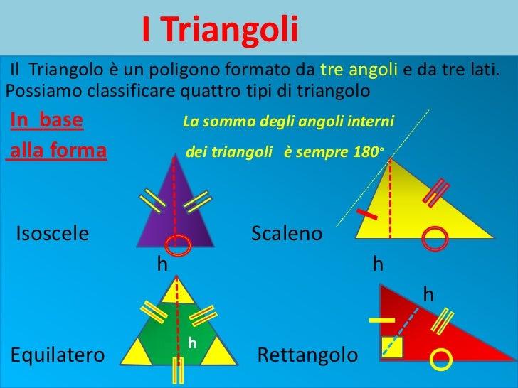 Triangoli - I diversi tipi di droga ...