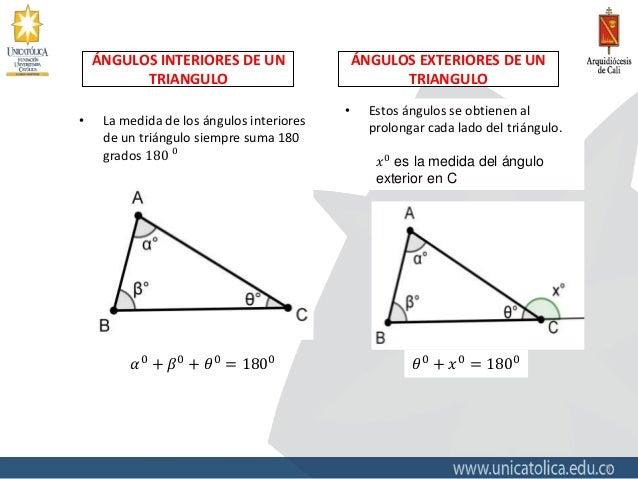 Triangulo Angulos Interiores Y Exteriores