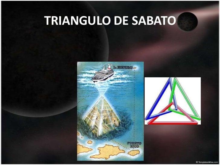 TRIANGULO DE SABATO