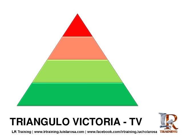 TRIANGULO VICTORIA - TV