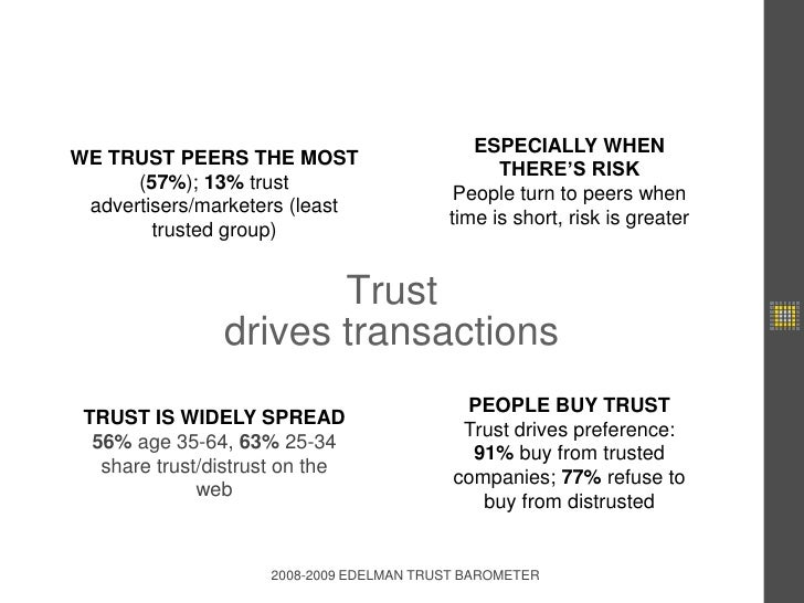ESPECIALLY WHEN THERE'S RISK<br />People turn to peers when time is short, risk is greater<br />WE TRUST PEERS THE MOST<br...