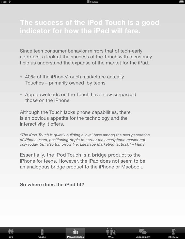 the iPad actually sits between the iPhone and the Macbook, not as a replacement, but as a new type of device.  and it is s...