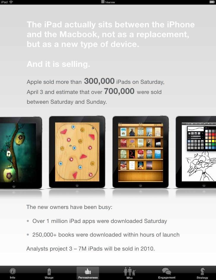Who will use the iPad?     v