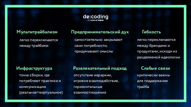 Спасибо, вы лучшие. Шарафутдинов Альберт со-основатель, рук-ль продукта de:coding powered by look at media facebook.com/gr...