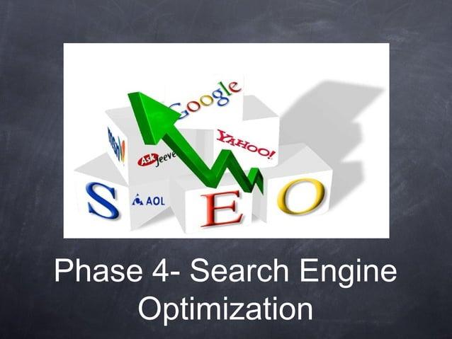 Phase 4- Search EngineOptimization