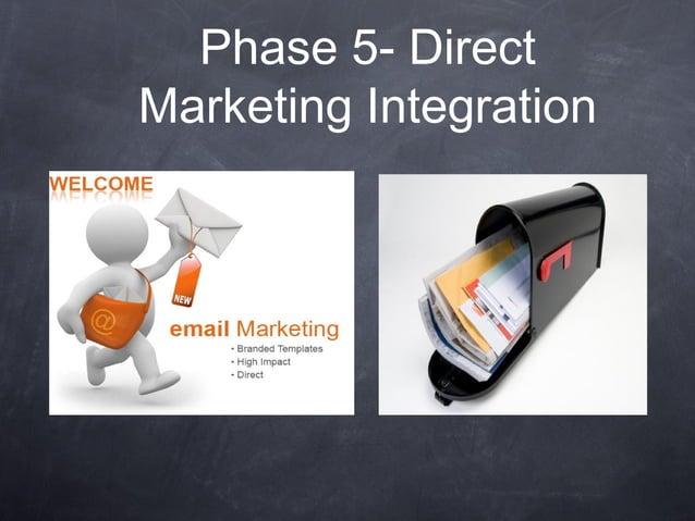 Phase 5- DirectMarketing Integration