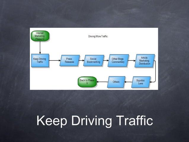 Keep Driving Traffic