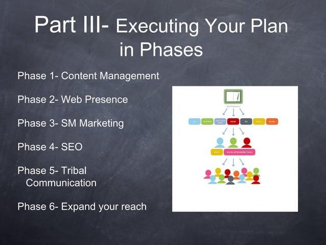 Part III- Executing Your Planin PhasesPhase 1- Content ManagementPhase 2- Web PresencePhase 3- SM MarketingPhase 4- SEOPha...