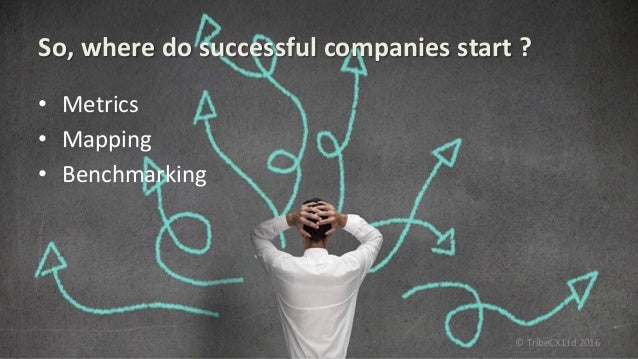 So,  where  do  successful  companies  start  ?   • Metrics   • Mapping   • Benchmarking       ...