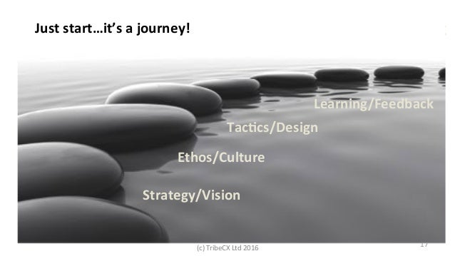 17   Just  start…it's  a  journey!   Strategy/Vision   TacNcs/Design   Ethos/Culture   Learning/Feedback ...