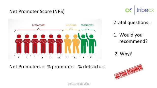 Net  Promoter  Score  (NPS)   Net  Promoters  =    %  promoters  -‐  %  detractors   2  vital...
