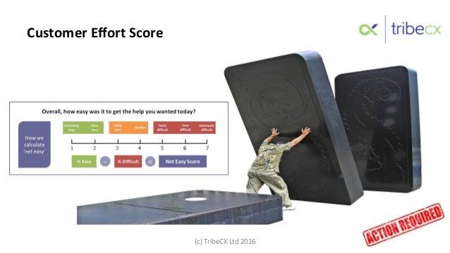 Customer  Effort  Score   (c)  TribeCX  Ltd  2016