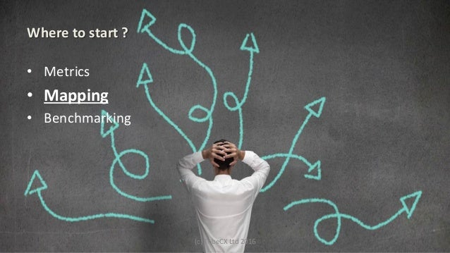 Where  to  start  ?   • Metrics   • Mapping     • Benchmarking   (c)  TribeCX  Ltd  2016