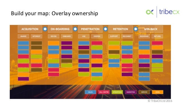 Build  your  map:  Overlay  ownership   ©  TribeCX  Ltd  2016