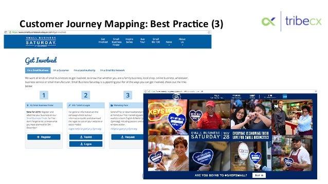 (c)  TribeCX  Ltd  2016   31   Customer  Journey  Mapping:  Best  PracNce  (3)