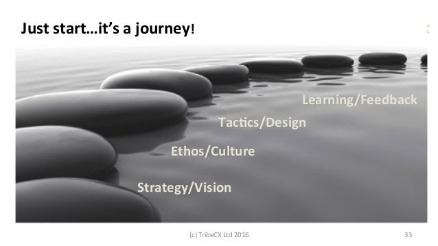 33   Just  start…it's  a  journey!   Strategy/Vision   TacNcs/Design   Ethos/Culture   Learning/Feedback ...