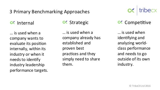 3  Primary  Benchmarking  Approaches   …  is  used  when  a   company  already  has   established...