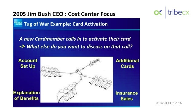 2005  Jim  Bush  CEO  :  Cost  Center  Focus   (c)  TribeCX  Ltd  2016   ©  TribeCX  Ltd  20...