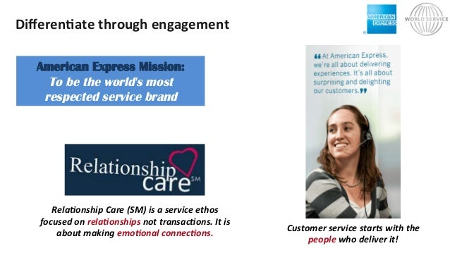 DifferenNate  through  engagement   American Express Mission: To be the world's most respected service brand Customer...