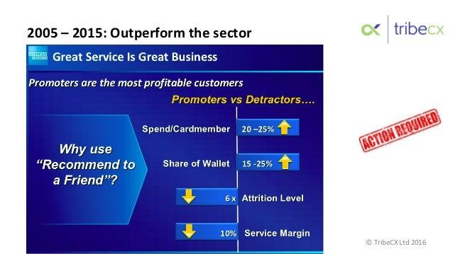 2005  –  2015:  Outperform  the  sector   (c)  TribeCX  Ltd  2016   ©  TribeCX  Ltd  2016