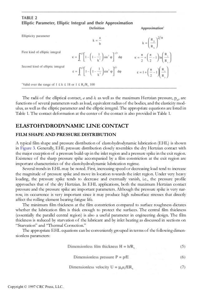 Tribology Handbook Pdf