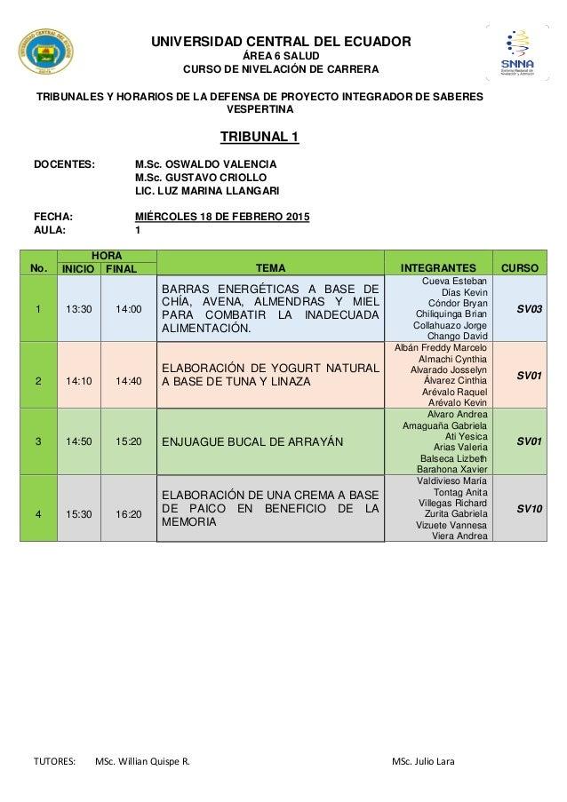 UNIVERSIDAD CENTRAL DEL ECUADOR ÁREA 6 SALUD CURSO DE NIVELACIÓN DE CARRERA TRIBUNALES Y HORARIOS DE LA DEFENSA DE PROYECT...