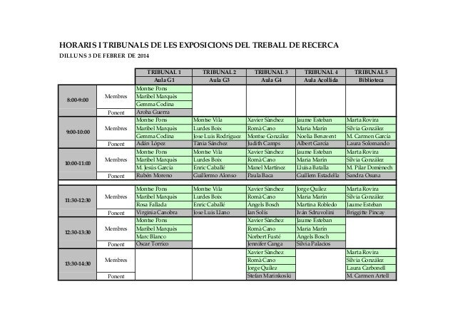 HORARIS I TRIBUNALS DE LES EXPOSICIONS DEL TREBALL DE RECERCA DILLUNS 3 DE FEBRER DE 2014 TRIBUNAL 1 Aula G1  8:00-9:00  M...