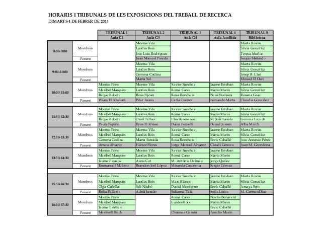 HORARIS I TRIBUNALS DE LES EXPOSICIONS DEL TREBALL DE RECERCA DIMARTS 4 DE FEBRER DE 2014 TRIBUNAL 1 Aula G1  8:00-9:00  P...