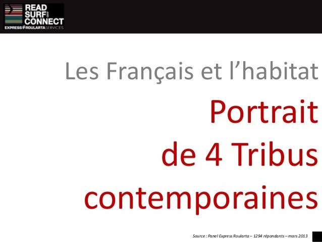 Portraitde 4 TribuscontemporainesLes Français et l'habitatSource : Panel Express Roularta – 1294 répondants – mars 2013