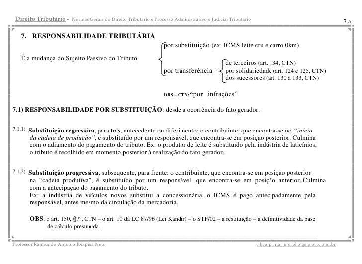 Direito Tributário -     Normas Gerais do Direito Tributário e Processo Administrativo e Judicial Tributário              ...