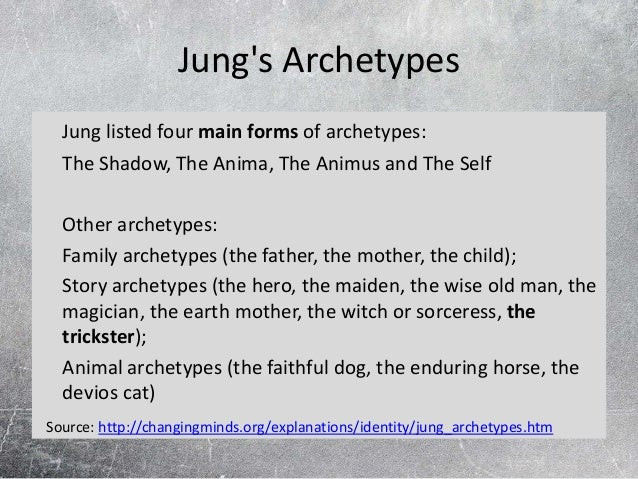 "the archetype of the trickster by karl jung Jungian archetypes and as carl jung once stated unconscious"" calls upon the psyche to conjure up the symbols of archetypes like the trickster jung's."