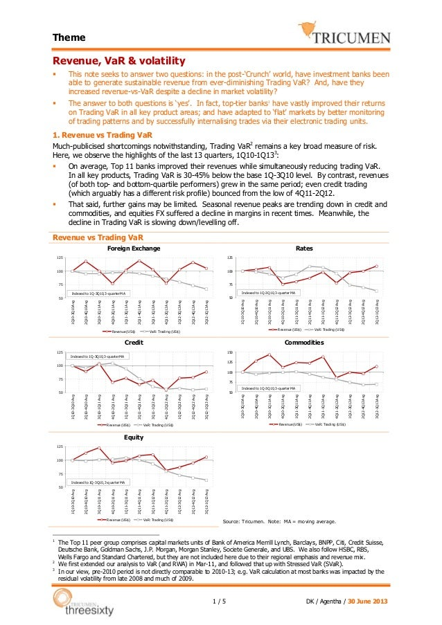 Theme  Revenue, VaR & volatility   This note seeks to answer two questions: in the post-'Crunch' world, have investment b...