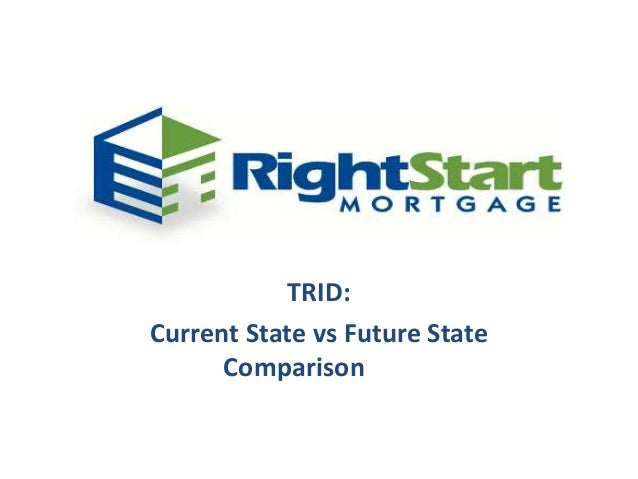 TRID: Current State vs Future State Comparison