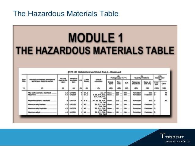 Hazardous Materials Training by
