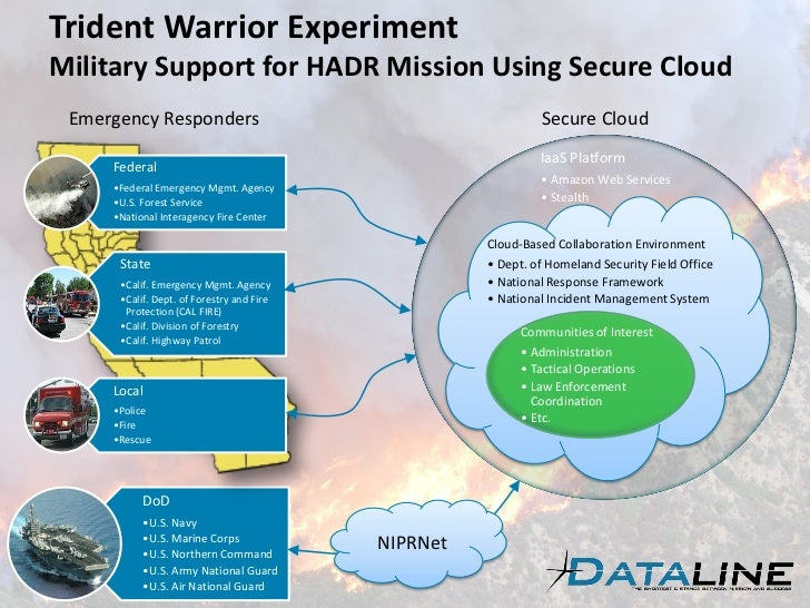 Trident Warrior Experiment Military Support for HADR Mission Using Secure Cloud  Emergency Responders                     ...