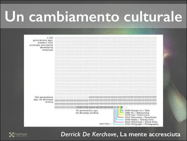 Un cambiamento culturale  Derrick De Kerchove, La mente accresciuta