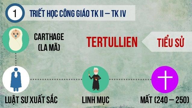 Triếthọc công giáo tk ii – tk iv1 Tertullien Tiểu sử Carthage (La Mã) Luật sư xuất sắc Linh mục Mất (240 – 250)