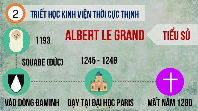 Albert le grand Tiểu sử Souabe (Đức) Vào dòng đaminh dạy tại đại học paris Mất năm 1280 Triếthọc kinh viện thời cực thịnh2...